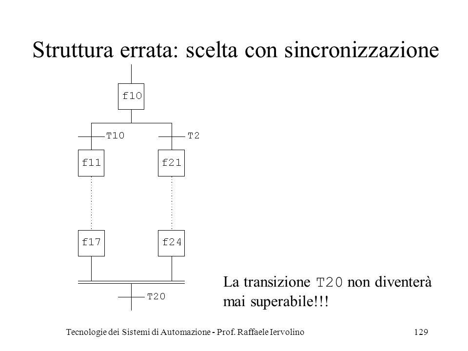 Tecnologie dei Sistemi di Automazione - Prof. Raffaele Iervolino129 Struttura errata: scelta con sincronizzazione La transizione T20 non diventerà mai
