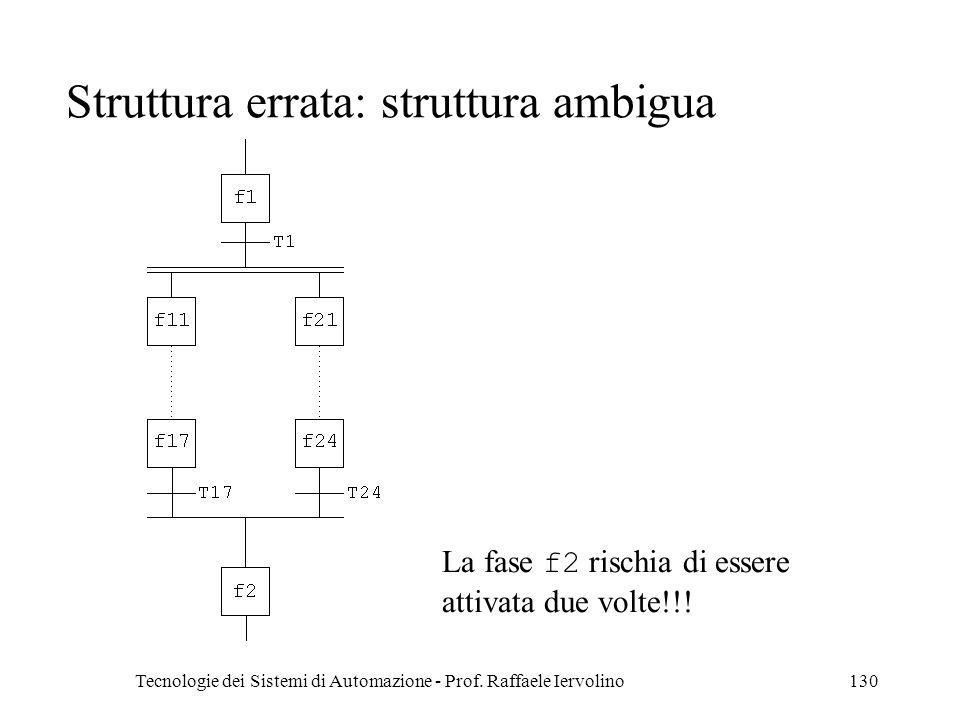 Tecnologie dei Sistemi di Automazione - Prof. Raffaele Iervolino130 Struttura errata: struttura ambigua La fase f2 rischia di essere attivata due volt