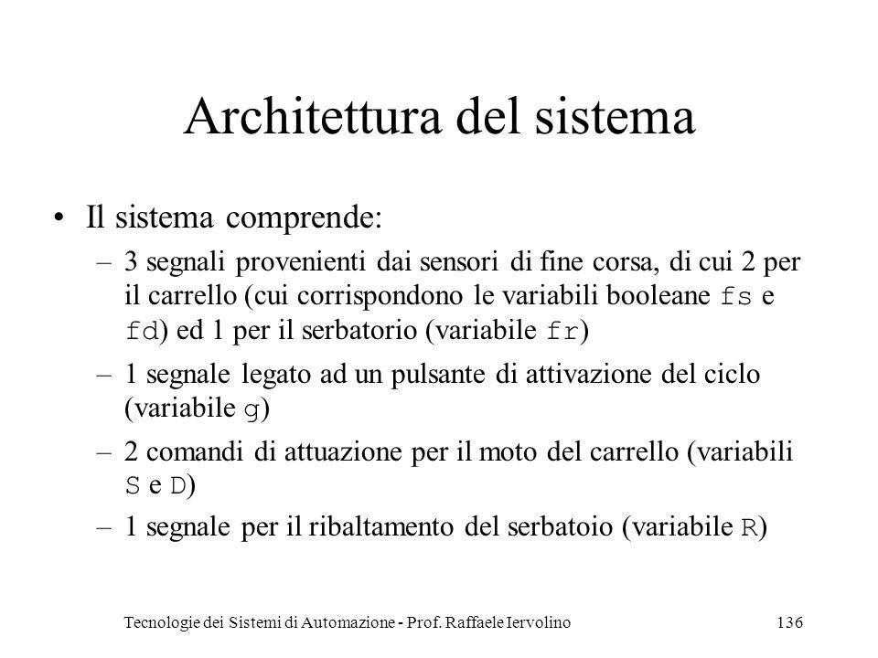 Tecnologie dei Sistemi di Automazione - Prof. Raffaele Iervolino136 Architettura del sistema Il sistema comprende: –3 segnali provenienti dai sensori