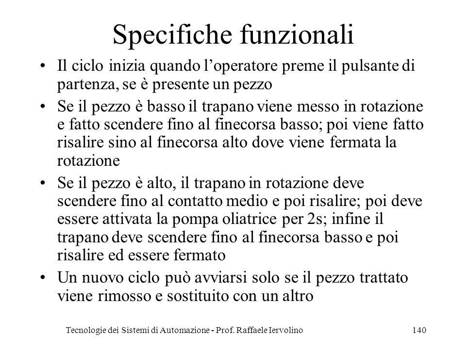 Tecnologie dei Sistemi di Automazione - Prof. Raffaele Iervolino140 Specifiche funzionali Il ciclo inizia quando loperatore preme il pulsante di parte