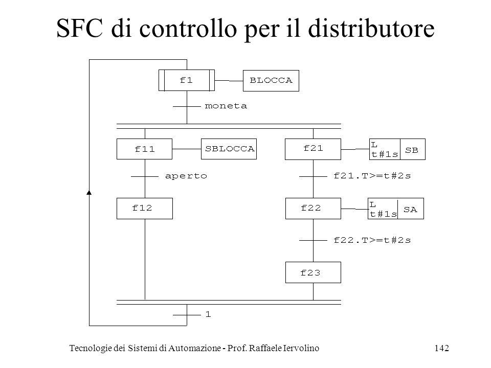 Tecnologie dei Sistemi di Automazione - Prof. Raffaele Iervolino142 SFC di controllo per il distributore