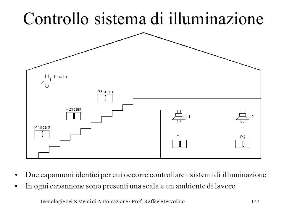 Tecnologie dei Sistemi di Automazione - Prof. Raffaele Iervolino144 Controllo sistema di illuminazione Due capannoni identici per cui occorre controll
