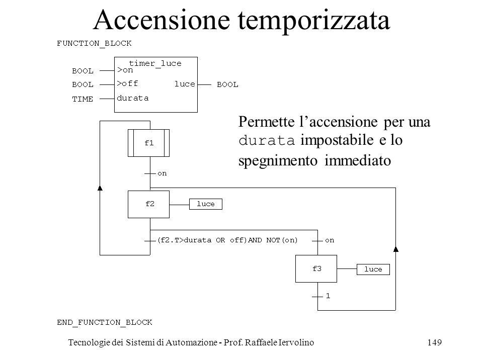 Tecnologie dei Sistemi di Automazione - Prof. Raffaele Iervolino149 Accensione temporizzata Permette laccensione per una durata impostabile e lo spegn