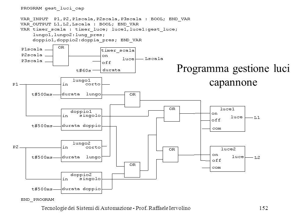 Tecnologie dei Sistemi di Automazione - Prof. Raffaele Iervolino152 Programma gestione luci capannone