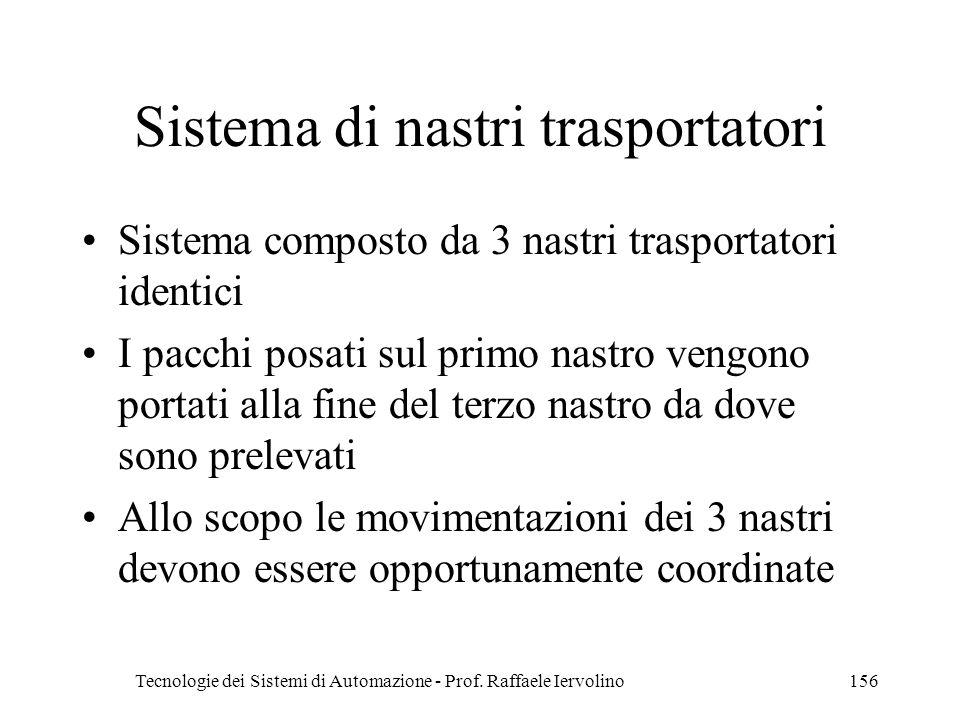 Tecnologie dei Sistemi di Automazione - Prof. Raffaele Iervolino156 Sistema di nastri trasportatori Sistema composto da 3 nastri trasportatori identic