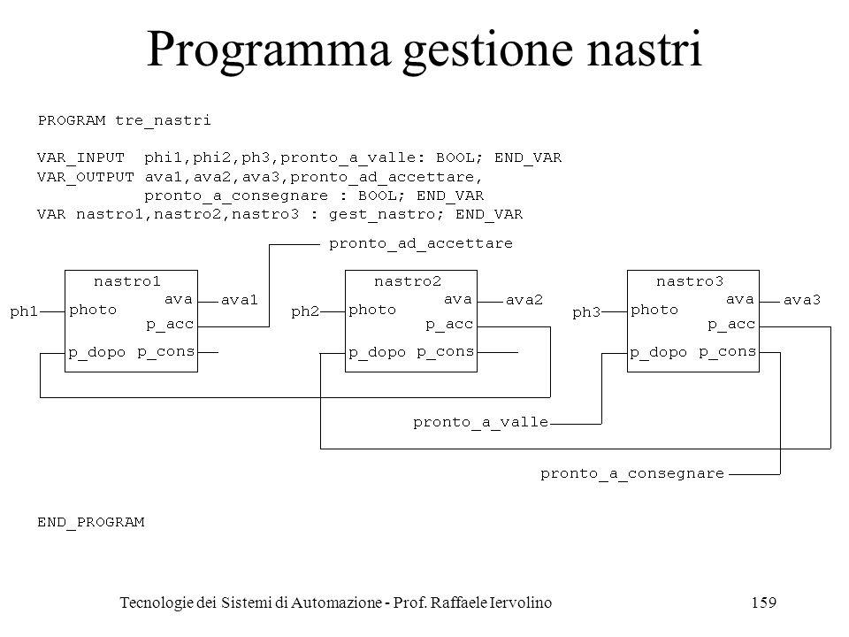 Tecnologie dei Sistemi di Automazione - Prof. Raffaele Iervolino159 Programma gestione nastri