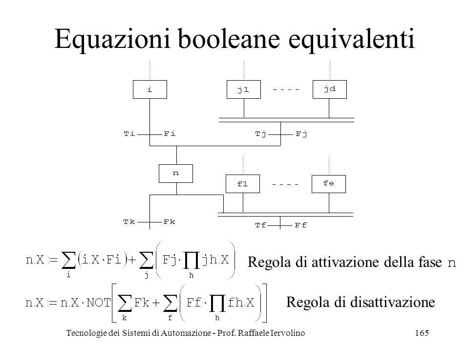 Tecnologie dei Sistemi di Automazione - Prof. Raffaele Iervolino165 Equazioni booleane equivalenti Regola di attivazione della fase n Regola di disatt