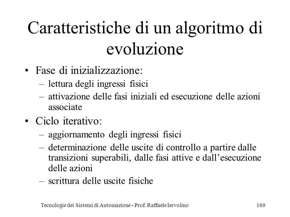 Tecnologie dei Sistemi di Automazione - Prof. Raffaele Iervolino169 Caratteristiche di un algoritmo di evoluzione Fase di inizializzazione: –lettura d