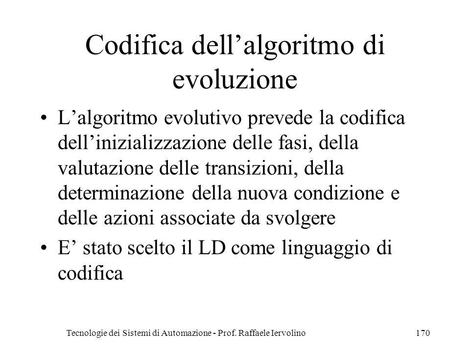 Tecnologie dei Sistemi di Automazione - Prof. Raffaele Iervolino170 Codifica dellalgoritmo di evoluzione Lalgoritmo evolutivo prevede la codifica dell