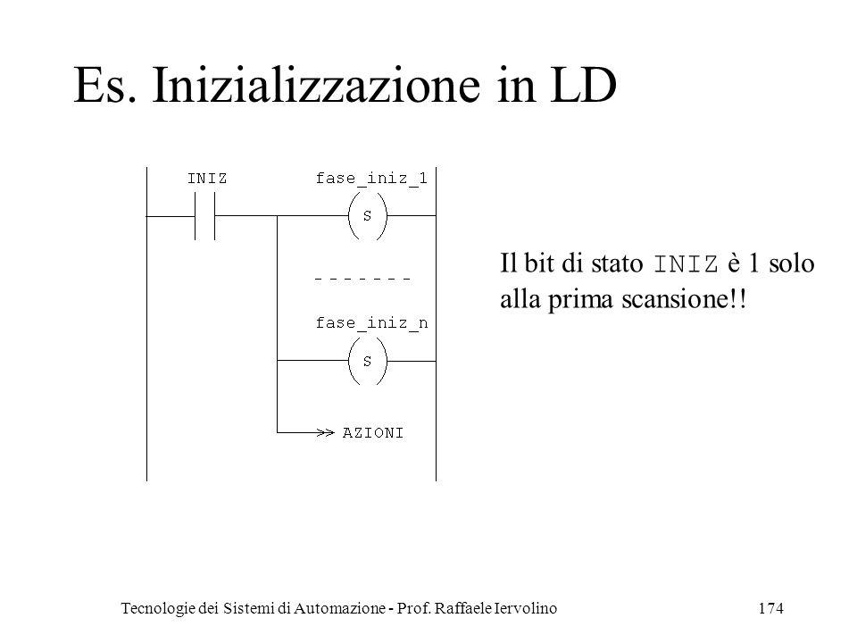 Tecnologie dei Sistemi di Automazione - Prof. Raffaele Iervolino174 Es. Inizializzazione in LD Il bit di stato INIZ è 1 solo alla prima scansione!!