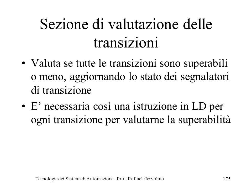 Tecnologie dei Sistemi di Automazione - Prof. Raffaele Iervolino175 Sezione di valutazione delle transizioni Valuta se tutte le transizioni sono super