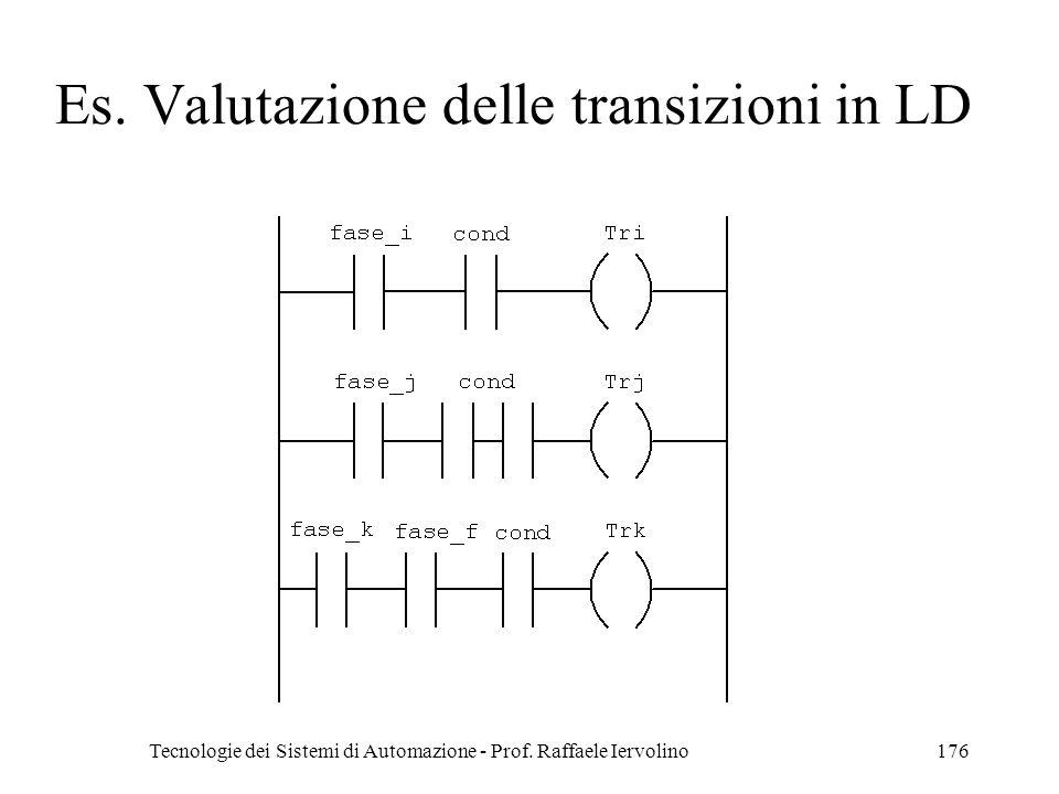 Tecnologie dei Sistemi di Automazione - Prof. Raffaele Iervolino176 Es. Valutazione delle transizioni in LD