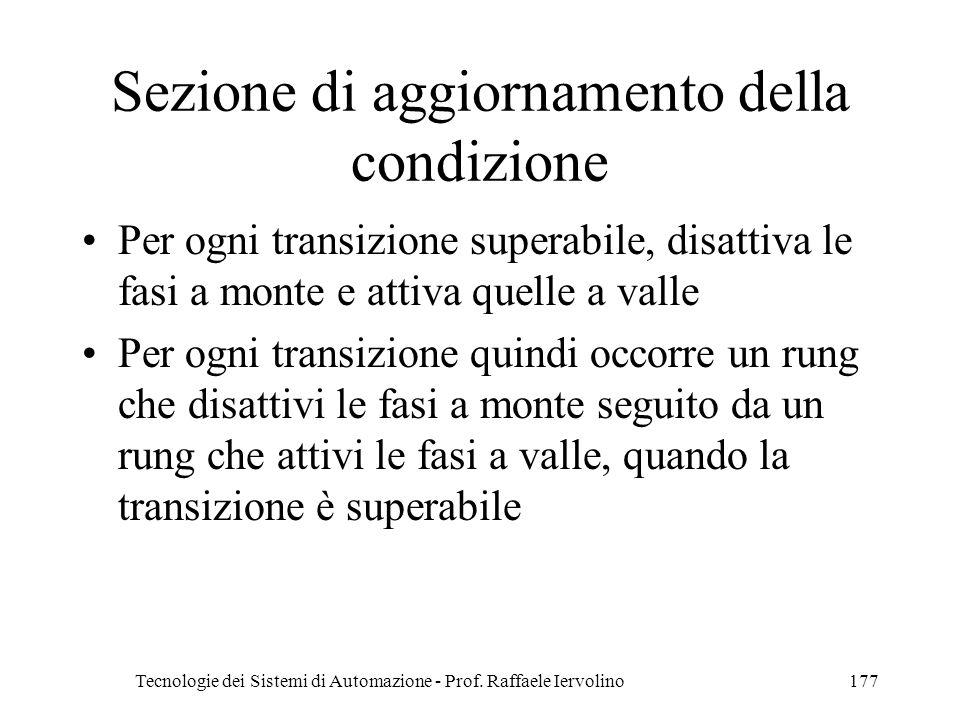 Tecnologie dei Sistemi di Automazione - Prof. Raffaele Iervolino177 Sezione di aggiornamento della condizione Per ogni transizione superabile, disatti