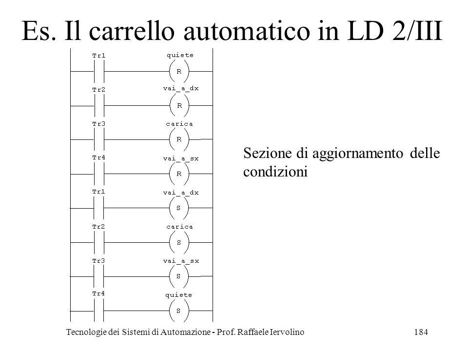 Tecnologie dei Sistemi di Automazione - Prof. Raffaele Iervolino184 Es. Il carrello automatico in LD 2/III Sezione di aggiornamento delle condizioni