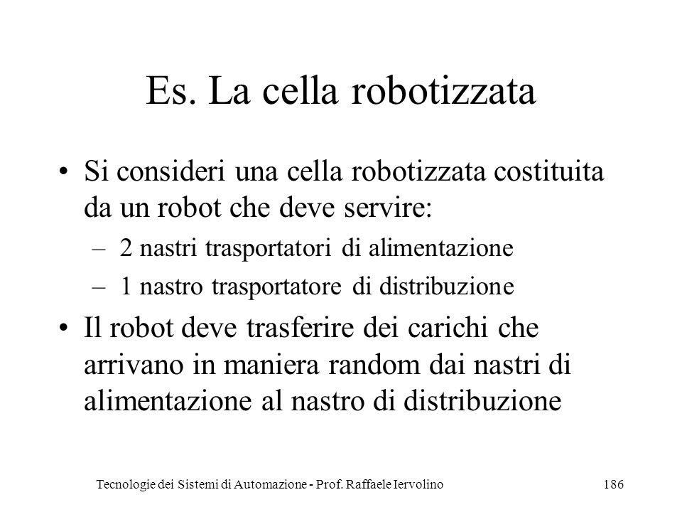 Tecnologie dei Sistemi di Automazione - Prof. Raffaele Iervolino186 Es. La cella robotizzata Si consideri una cella robotizzata costituita da un robot