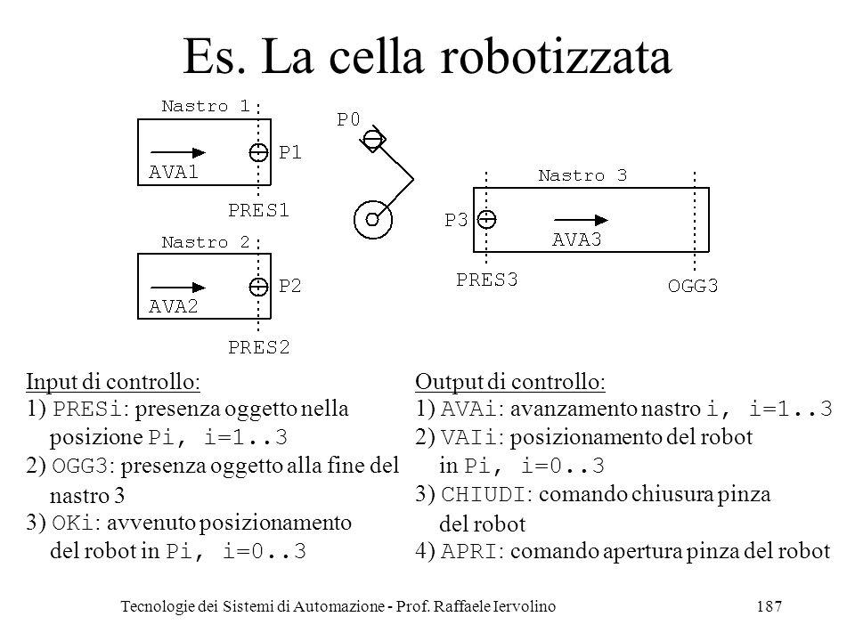 Tecnologie dei Sistemi di Automazione - Prof. Raffaele Iervolino187 Es. La cella robotizzata Input di controllo: 1) PRESi : presenza oggetto nella pos