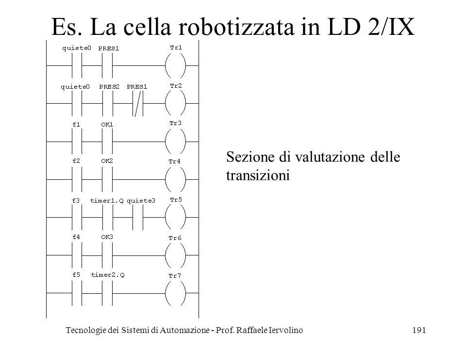 Tecnologie dei Sistemi di Automazione - Prof. Raffaele Iervolino191 Es. La cella robotizzata in LD 2/IX Sezione di valutazione delle transizioni