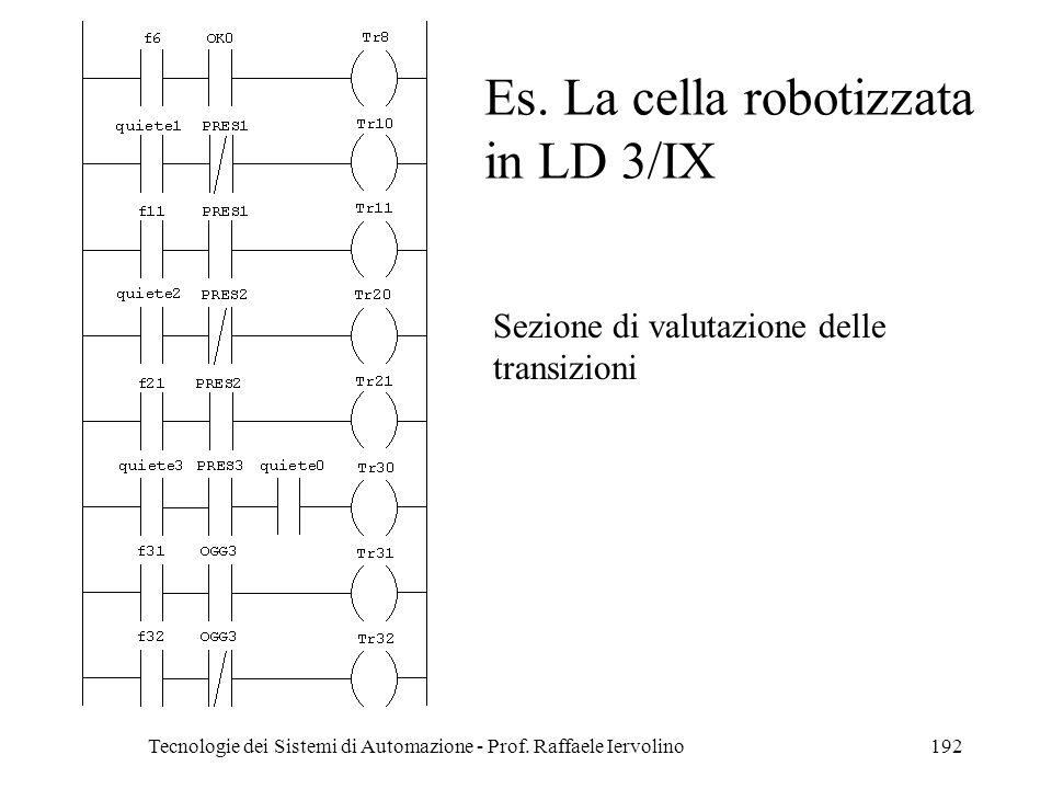 Tecnologie dei Sistemi di Automazione - Prof. Raffaele Iervolino192 Es. La cella robotizzata in LD 3/IX Sezione di valutazione delle transizioni