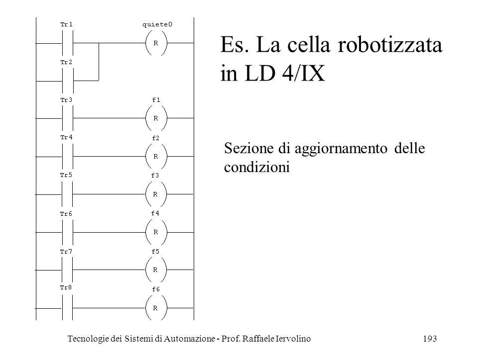 Tecnologie dei Sistemi di Automazione - Prof. Raffaele Iervolino193 Es. La cella robotizzata in LD 4/IX Sezione di aggiornamento delle condizioni