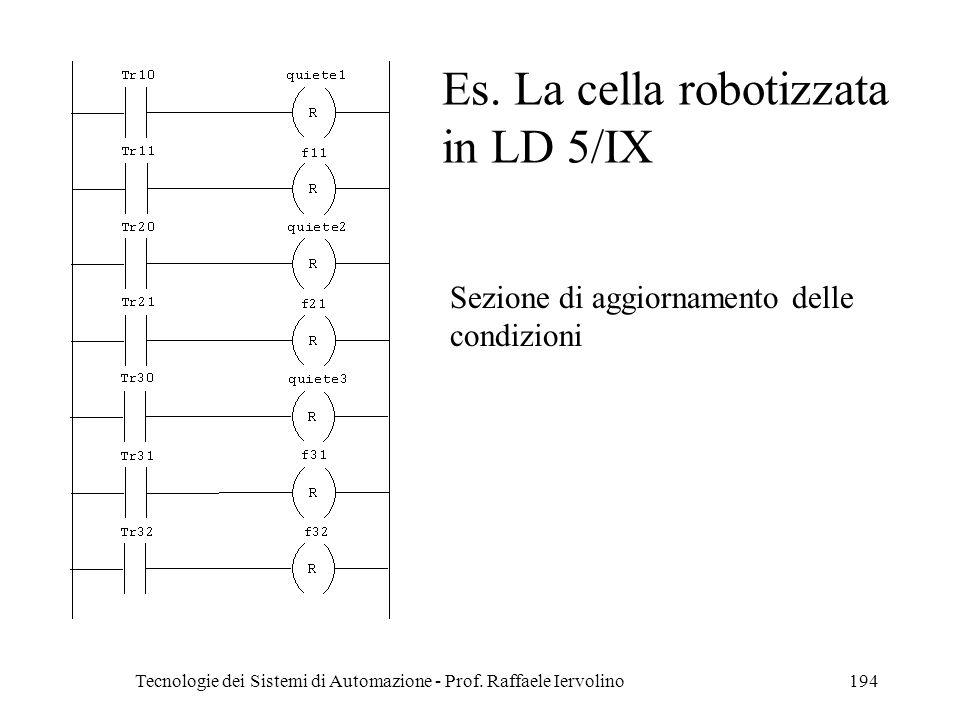 Tecnologie dei Sistemi di Automazione - Prof. Raffaele Iervolino194 Es. La cella robotizzata in LD 5/IX Sezione di aggiornamento delle condizioni