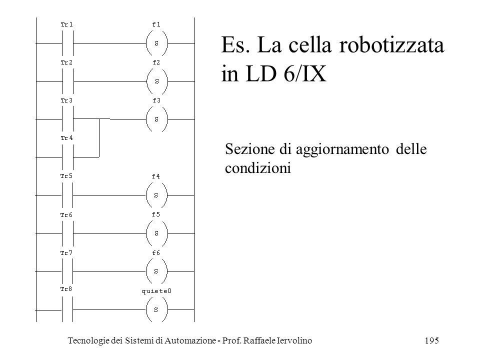 Tecnologie dei Sistemi di Automazione - Prof. Raffaele Iervolino195 Es. La cella robotizzata in LD 6/IX Sezione di aggiornamento delle condizioni