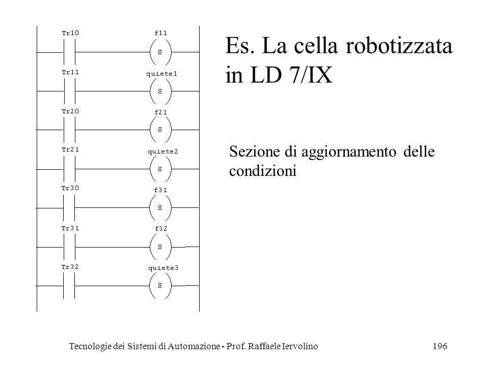 Tecnologie dei Sistemi di Automazione - Prof. Raffaele Iervolino196 Es. La cella robotizzata in LD 7/IX Sezione di aggiornamento delle condizioni