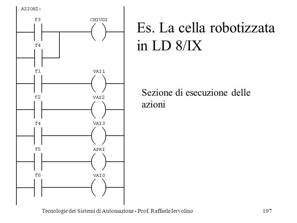 Tecnologie dei Sistemi di Automazione - Prof. Raffaele Iervolino197 Es. La cella robotizzata in LD 8/IX Sezione di esecuzione delle azioni