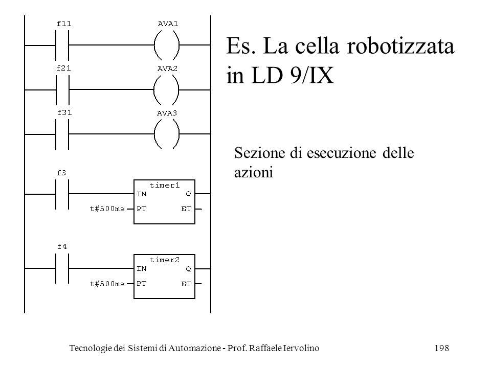 Tecnologie dei Sistemi di Automazione - Prof. Raffaele Iervolino198 Es. La cella robotizzata in LD 9/IX Sezione di esecuzione delle azioni