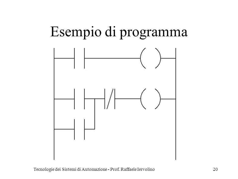 Tecnologie dei Sistemi di Automazione - Prof. Raffaele Iervolino20 Esempio di programma