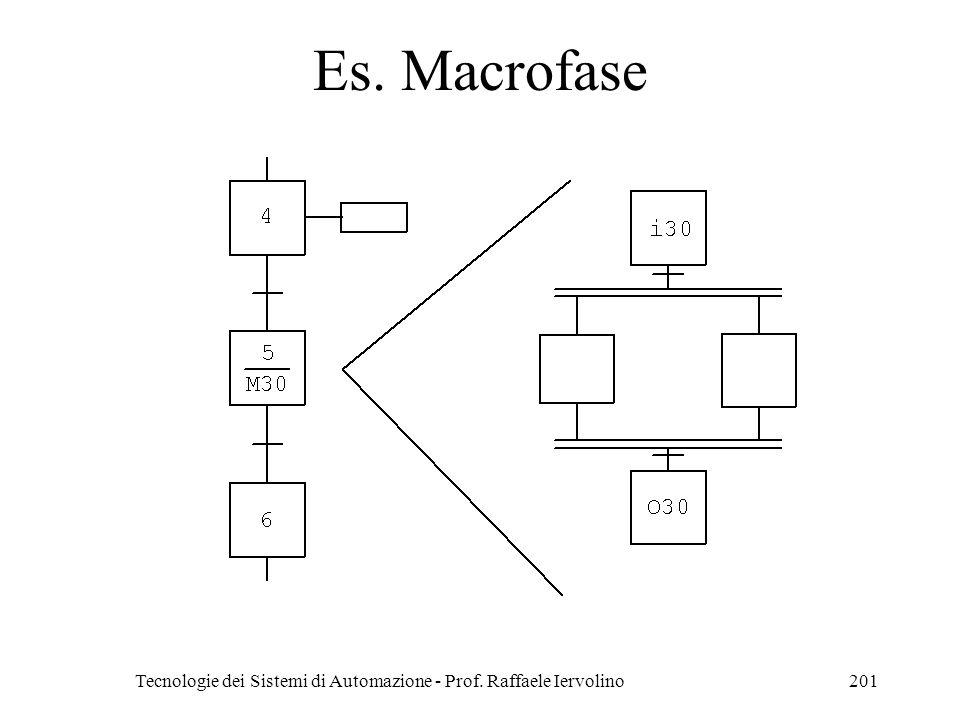 Tecnologie dei Sistemi di Automazione - Prof. Raffaele Iervolino201 Es. Macrofase