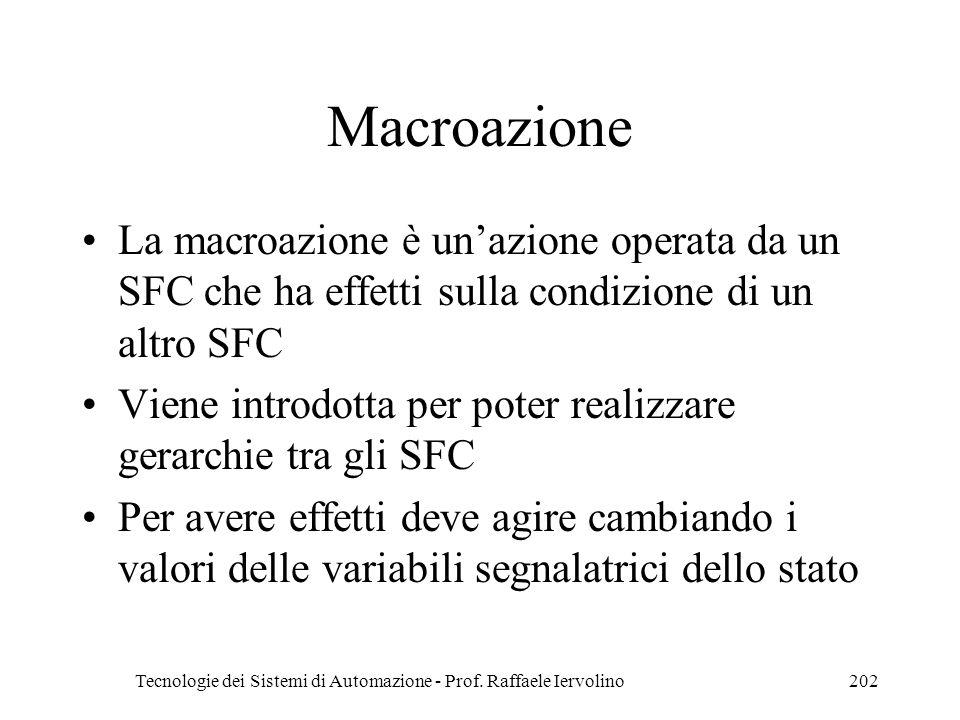 Tecnologie dei Sistemi di Automazione - Prof. Raffaele Iervolino202 Macroazione La macroazione è unazione operata da un SFC che ha effetti sulla condi