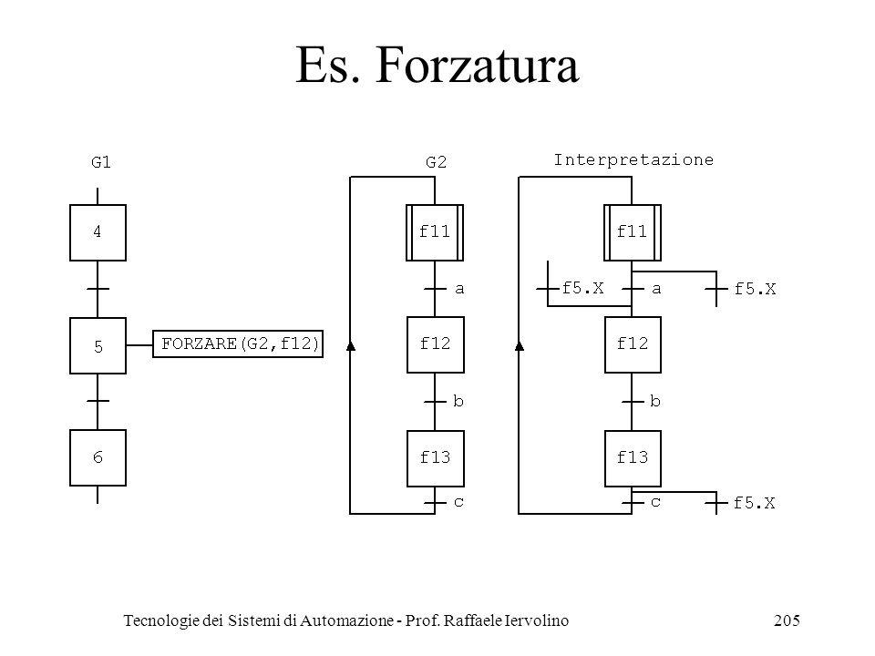 Tecnologie dei Sistemi di Automazione - Prof. Raffaele Iervolino205 Es. Forzatura