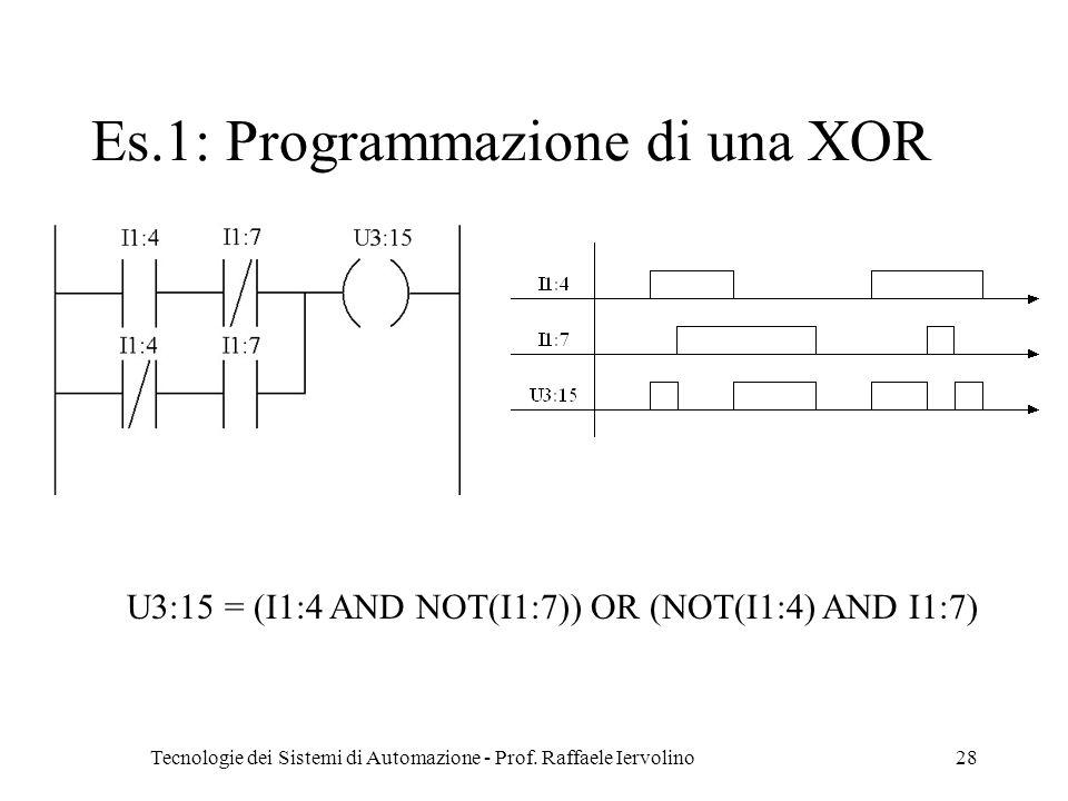 Tecnologie dei Sistemi di Automazione - Prof. Raffaele Iervolino28 Es.1: Programmazione di una XOR U3:15 = (I1:4 AND NOT(I1:7)) OR (NOT(I1:4) AND I1:7