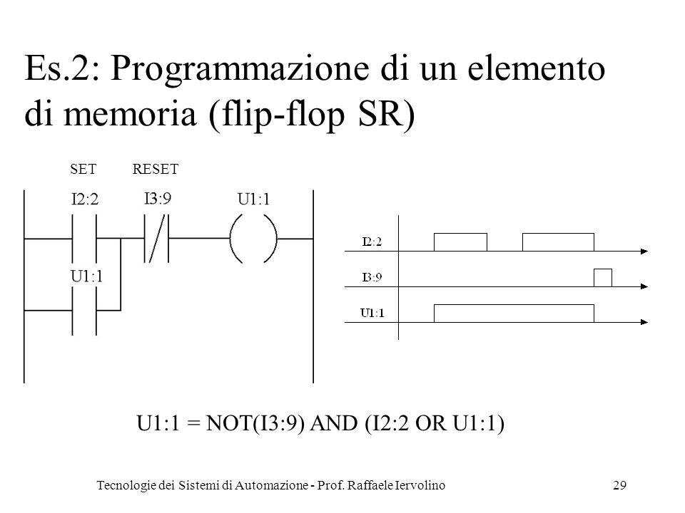 Tecnologie dei Sistemi di Automazione - Prof. Raffaele Iervolino29 Es.2: Programmazione di un elemento di memoria (flip-flop SR) SETRESET U1:1 = NOT(I