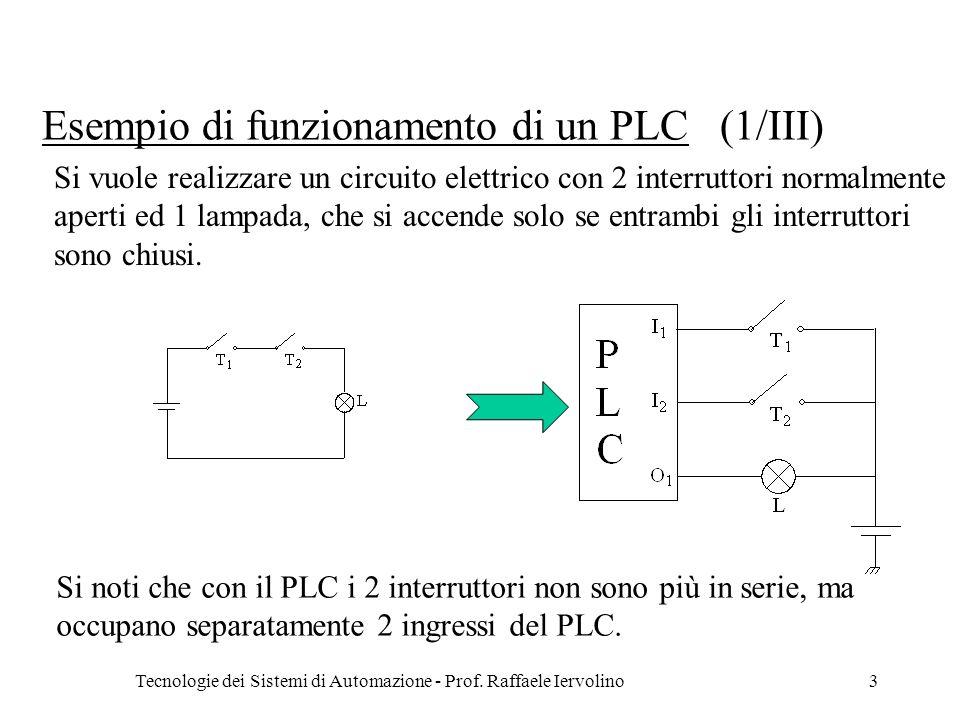 Tecnologie dei Sistemi di Automazione - Prof. Raffaele Iervolino3 Esempio di funzionamento di un PLC (1/III) Si vuole realizzare un circuito elettrico