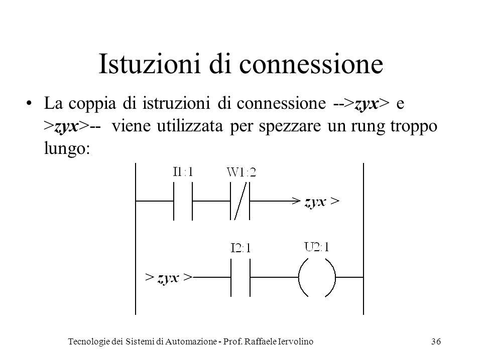 Tecnologie dei Sistemi di Automazione - Prof. Raffaele Iervolino36 Istuzioni di connessione La coppia di istruzioni di connessione -->zyx> e >zyx>-- v