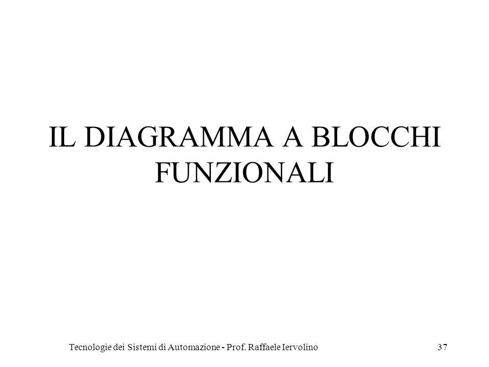 Tecnologie dei Sistemi di Automazione - Prof. Raffaele Iervolino37 IL DIAGRAMMA A BLOCCHI FUNZIONALI