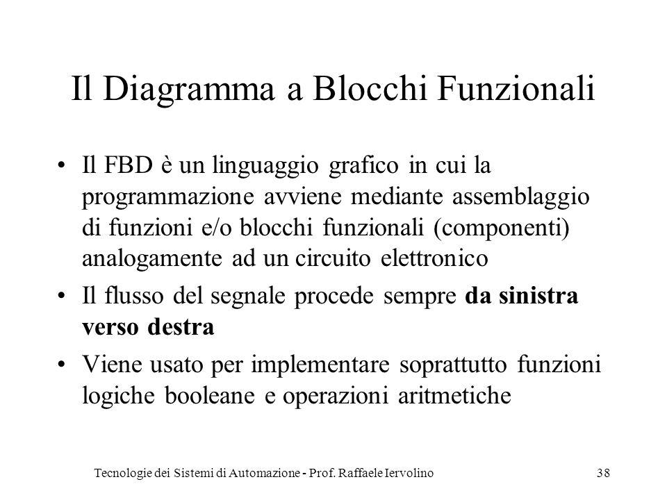 Tecnologie dei Sistemi di Automazione - Prof. Raffaele Iervolino38 Il Diagramma a Blocchi Funzionali Il FBD è un linguaggio grafico in cui la programm