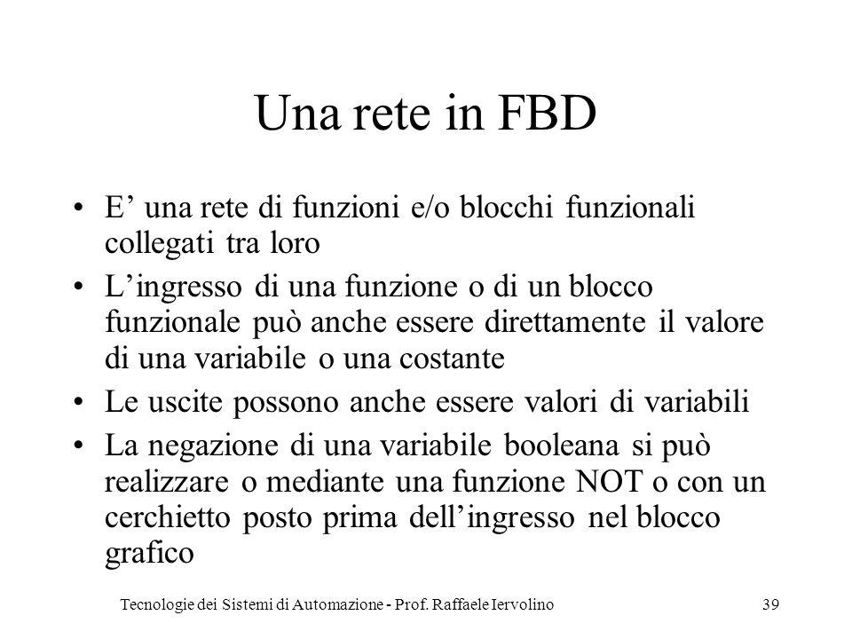Tecnologie dei Sistemi di Automazione - Prof. Raffaele Iervolino39 Una rete in FBD E una rete di funzioni e/o blocchi funzionali collegati tra loro Li