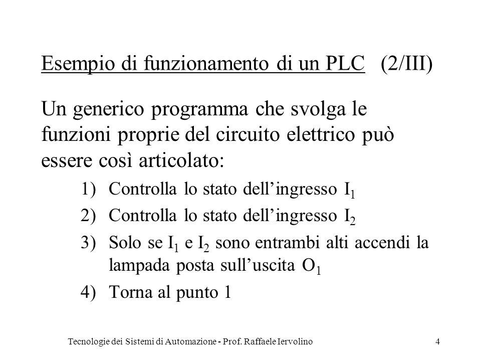 Tecnologie dei Sistemi di Automazione - Prof. Raffaele Iervolino4 Esempio di funzionamento di un PLC (2/III) Un generico programma che svolga le funzi