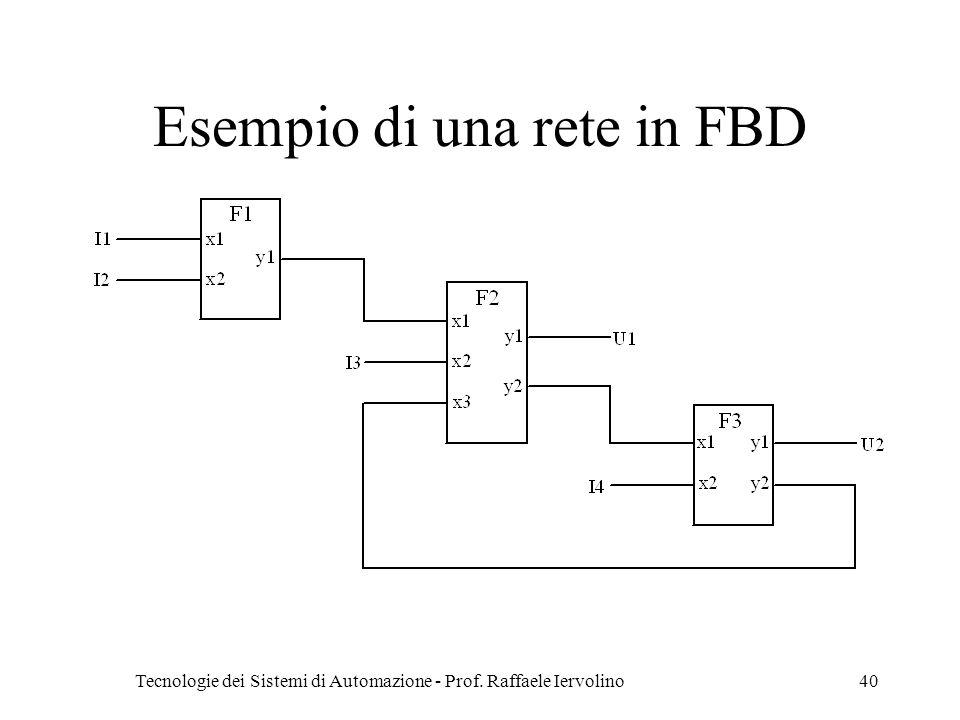 Tecnologie dei Sistemi di Automazione - Prof. Raffaele Iervolino40 Esempio di una rete in FBD