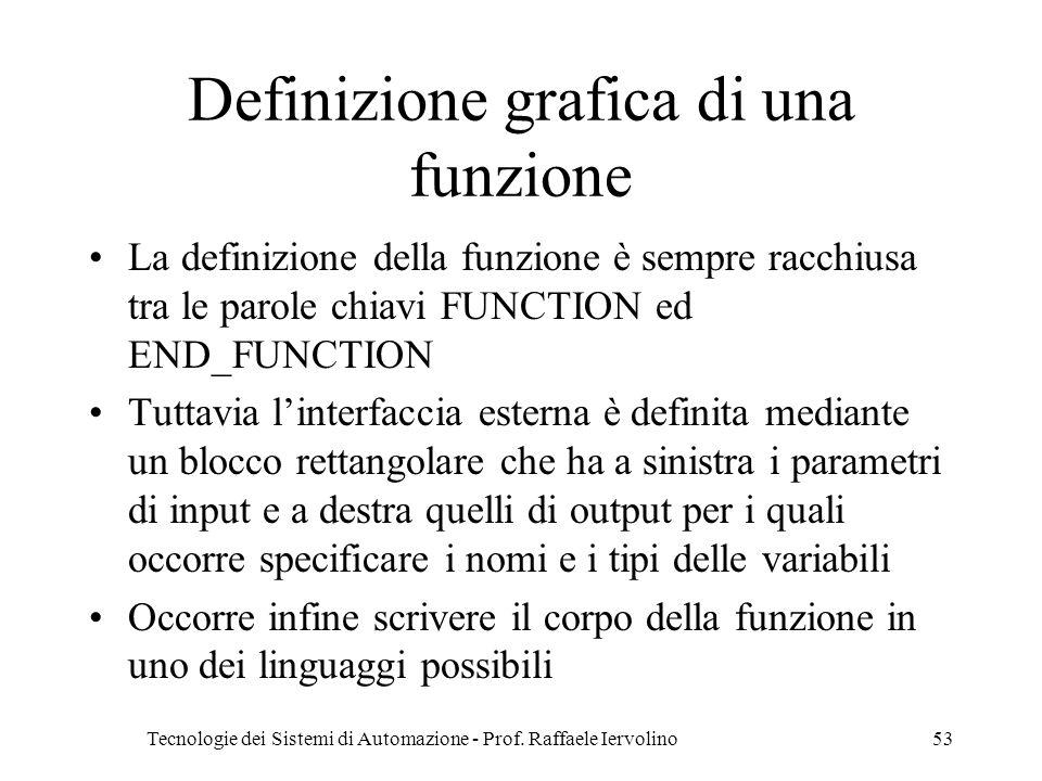 Tecnologie dei Sistemi di Automazione - Prof. Raffaele Iervolino53 Definizione grafica di una funzione La definizione della funzione è sempre racchius