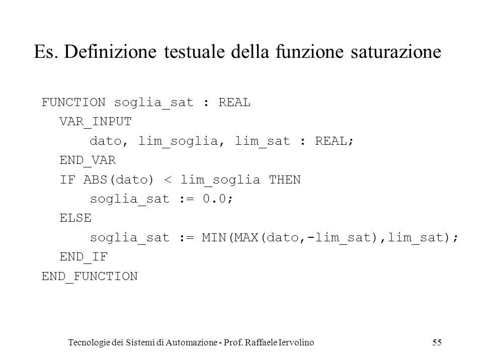 Tecnologie dei Sistemi di Automazione - Prof. Raffaele Iervolino55 Es. Definizione testuale della funzione saturazione FUNCTION soglia_sat : REAL VAR_