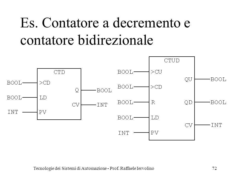 Tecnologie dei Sistemi di Automazione - Prof. Raffaele Iervolino72 Es. Contatore a decremento e contatore bidirezionale