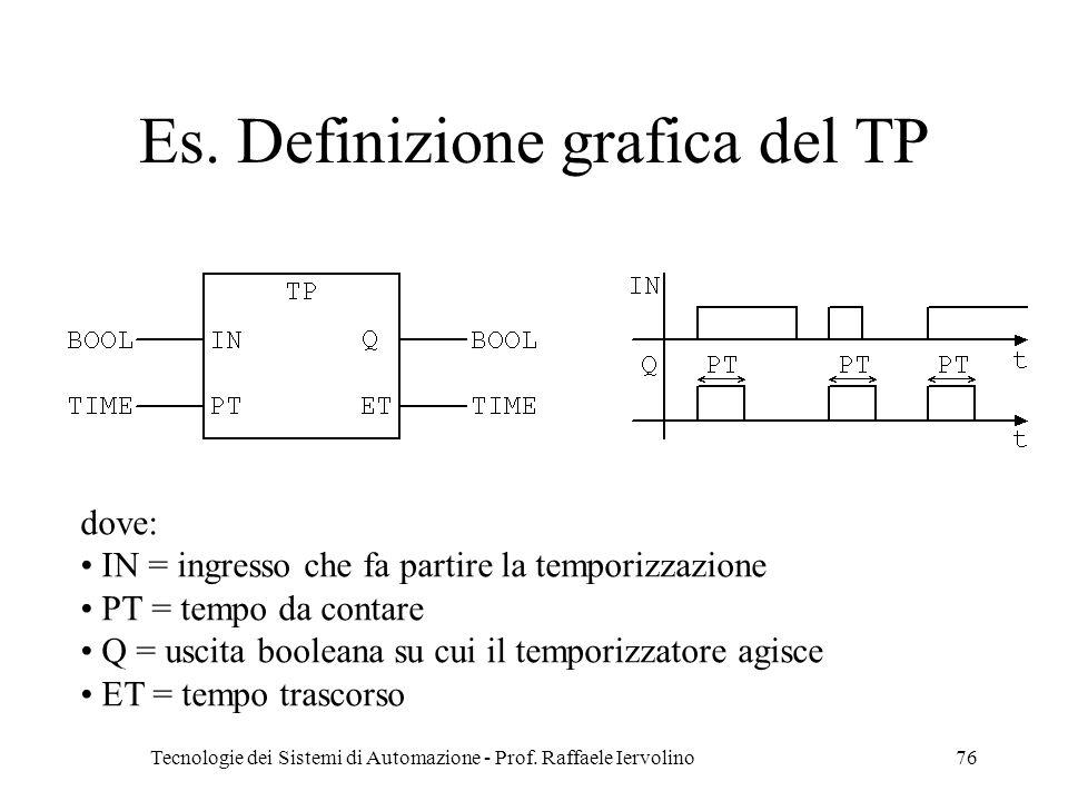 Tecnologie dei Sistemi di Automazione - Prof. Raffaele Iervolino76 Es. Definizione grafica del TP dove: IN = ingresso che fa partire la temporizzazion