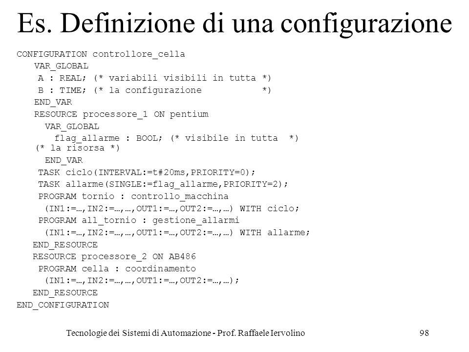 Tecnologie dei Sistemi di Automazione - Prof. Raffaele Iervolino98 Es. Definizione di una configurazione CONFIGURATION controllore_cella VAR_GLOBAL A