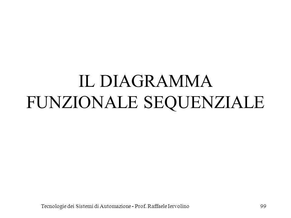 Tecnologie dei Sistemi di Automazione - Prof. Raffaele Iervolino99 IL DIAGRAMMA FUNZIONALE SEQUENZIALE