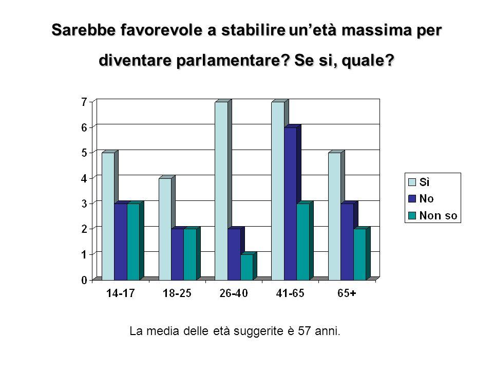 Conosce in quale occasione le donne hanno votato per la prima volta in Italia.