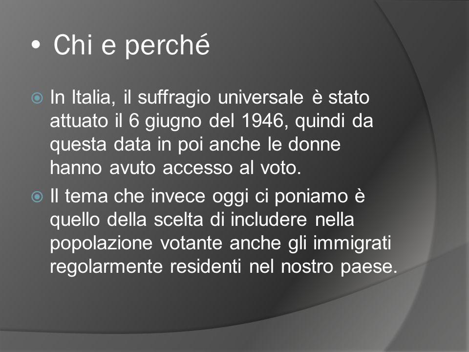 Accesso al voto degli immigrati in Italia e considerazioni