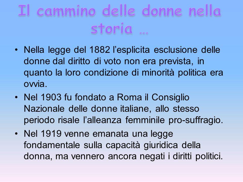 Con lascesa al potere di Mussolini, le tappe della democratizzazione dello stato fino ad allora raggiunte furono cancellate.